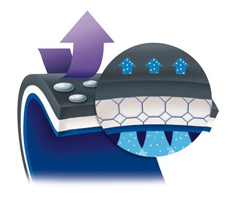 Gewebe-Technologie von wasserdichter Segelkleidung